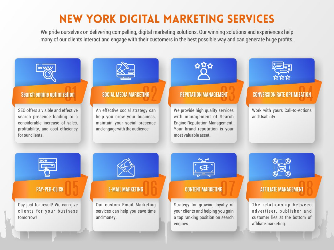 NY Digital Marketing Services